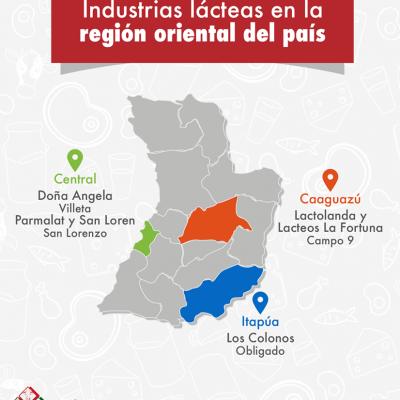 industrias lácteas en el país